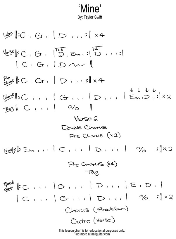 Snap Guitar Chords Mine By Taylor Swift Guitar Chords Guitars And
